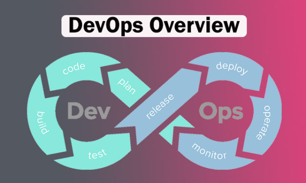The DevOps Overview For Beginners Must Know and DevOps Content